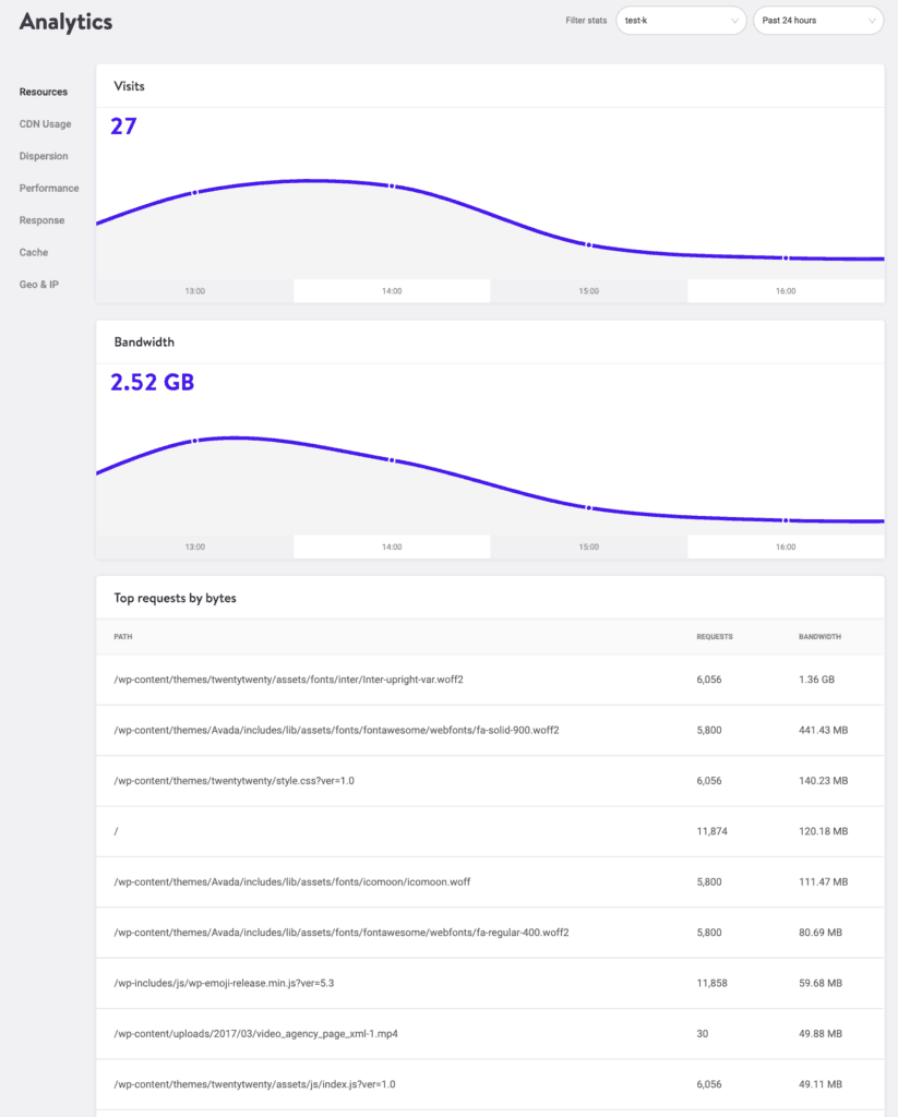 Kinsta Site Analytics