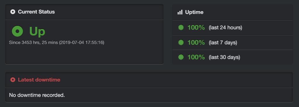 Kinsta uptime stats